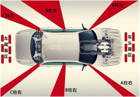 道可视360全景:6大核心功能详解(文+图)