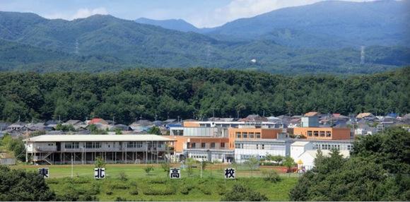 高校 2019 東北 陸上
