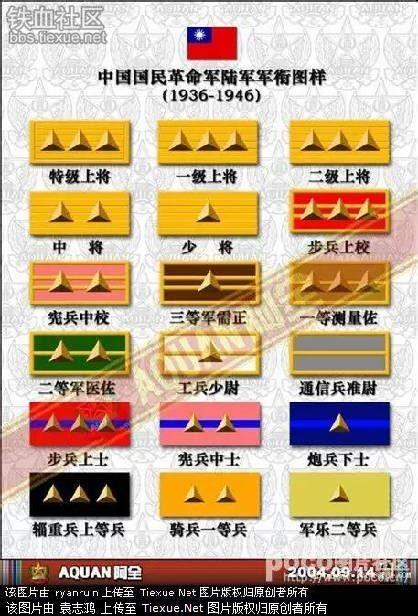 日本军衔_2、二战时期的日本军衔1、二战时的日本军种只有陆军、海军,没