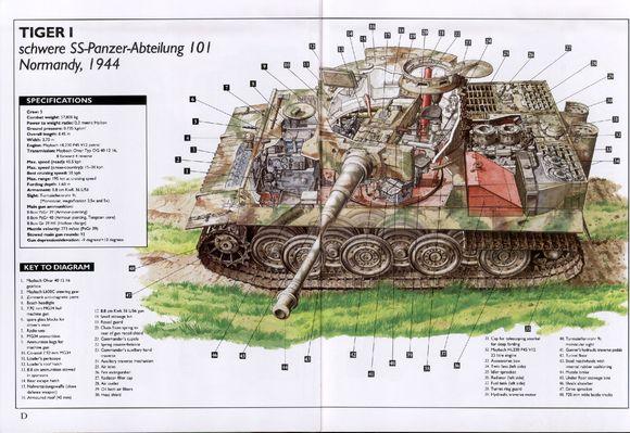 虎式坦克cad图纸_1