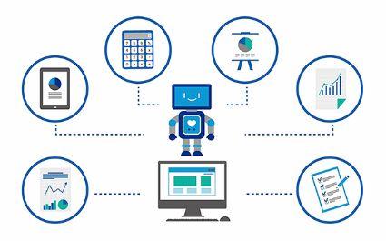 RPA 可以适用于哪些行业插图(3)