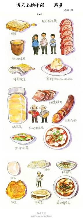 Food W