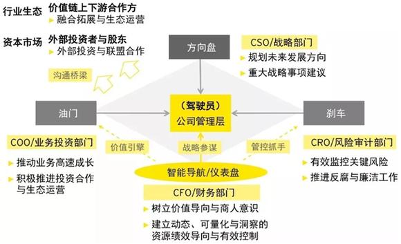 RPA引领企业财务管理数字化变革插图(2)