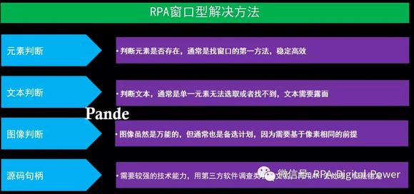 干货丨RPA窗口型处理方法插图(9)