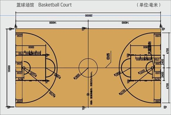 最新篮球场地画法_回复 收起回复