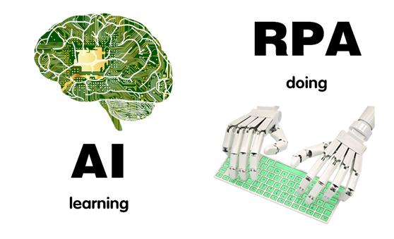 RPA与人工智能:不得不说的秘密与关系插图(1)