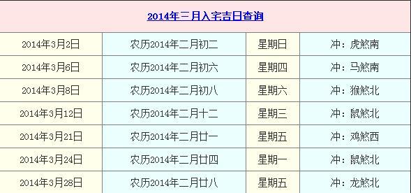 2014年三月份入宅吉日查询