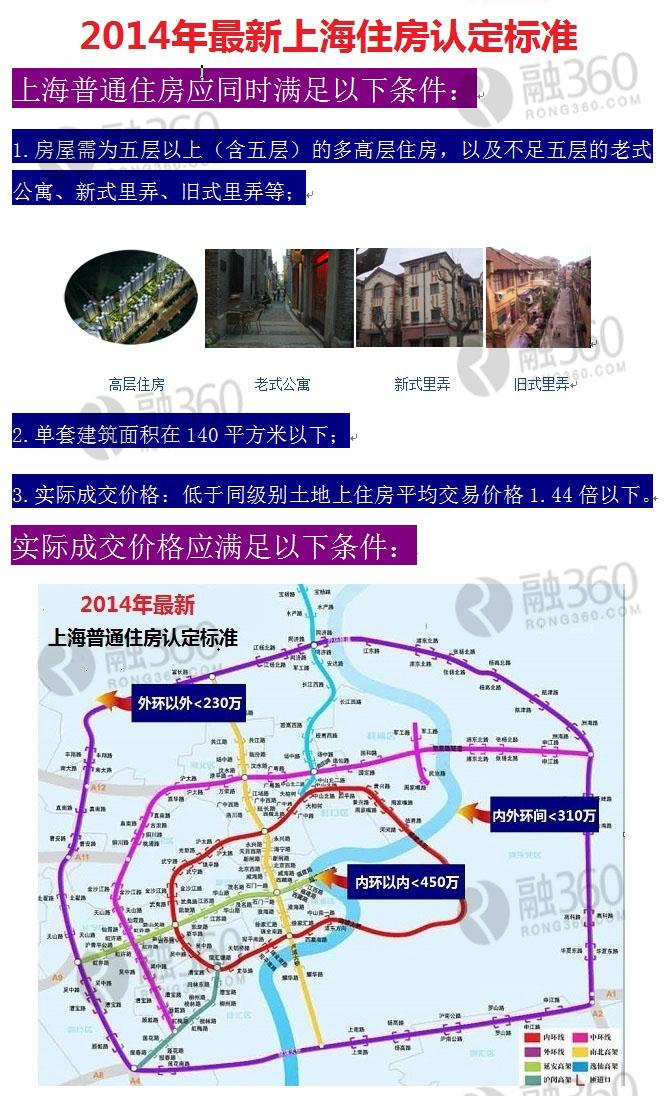 2014年最新上海普通住房认定标准图
