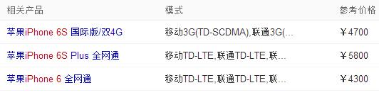 iphone6s网上报价