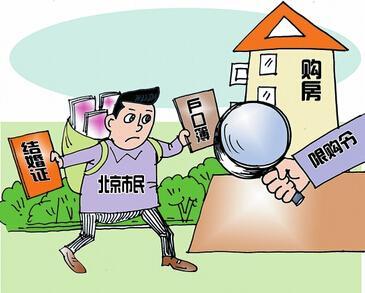 9月最新房贷政策
