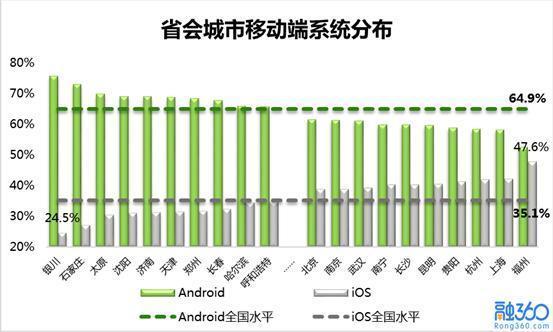 福建的苹果手机中国最多意味着什么?又出大事了