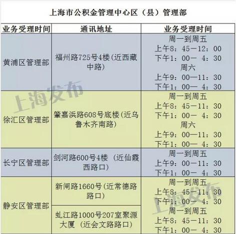上海异地公积金贷款买房