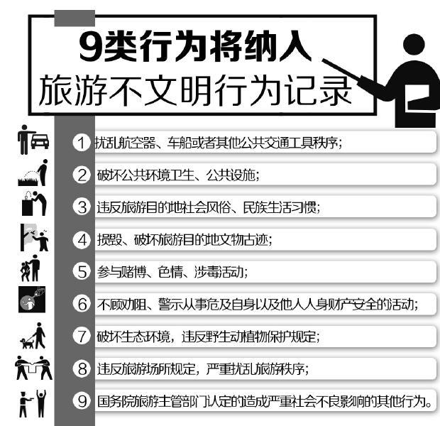 """9类不文明旅游行为将入""""黑名单"""""""
