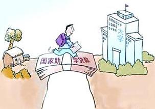 生源地助学贷款提前还款流程
