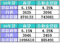 2014年11月22日利率