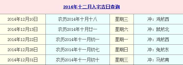 2014年十二月份入宅吉日查询