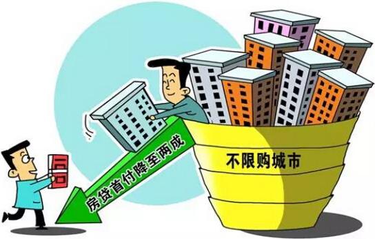 首套房贷首付比例低至20% 对房贷客户来说是好事吗