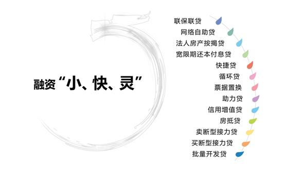 华夏银行小微企业贷款产品