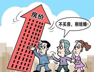 2014房价走势最新消息:必将上涨的18个铁证(图)