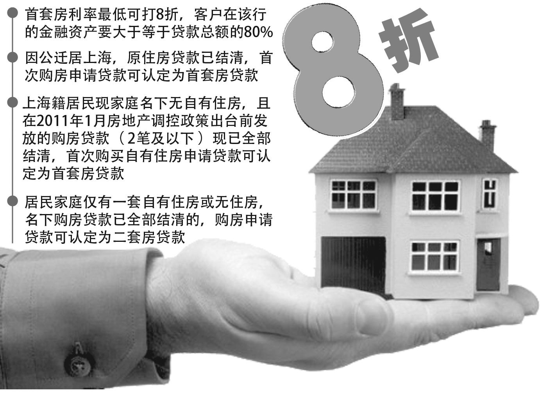 《住房金融业务部业务通知单》4条重磅内容。京申/制图